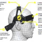 Warrior Tech Diagram